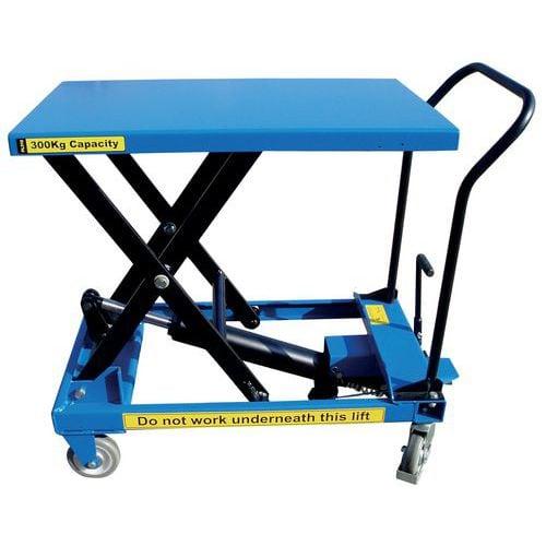 Afbeelding van Mobiele heftafel - Hefvermogen 300 en 500 kg