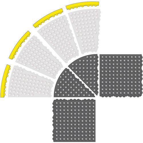 Veiligheidsranden voor Skywalker HD™ i-Curve - Notrax