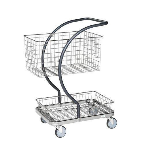 Trolley voor winkelmanden