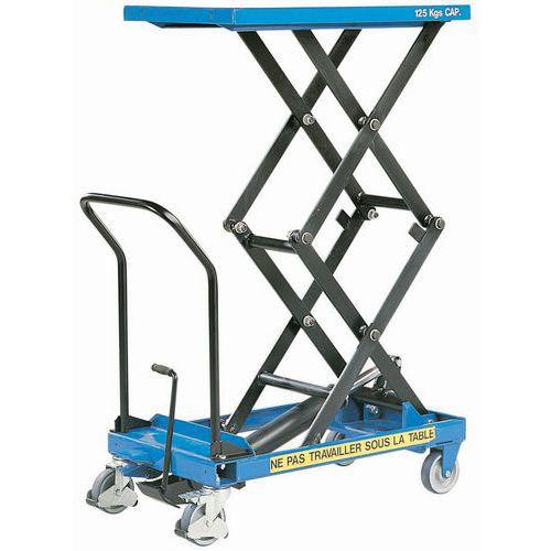 Afbeelding van Mobiele heftafel - Hefvermogen 125 kg