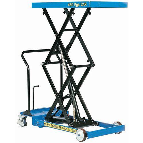 Afbeelding van Mobiele heftafel - Hefvermogen 450 kg