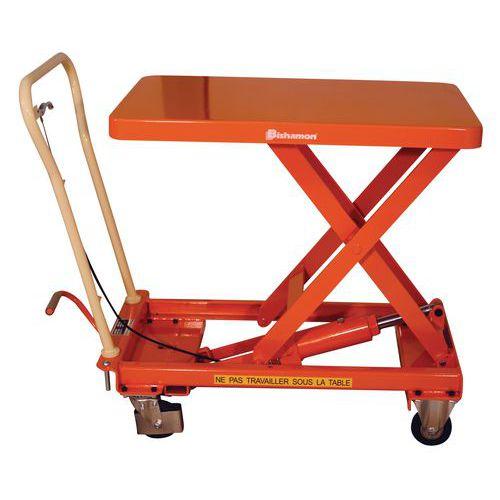 Afbeelding van Mobiele heftafel - Hefvermogen 150 en 300 kg