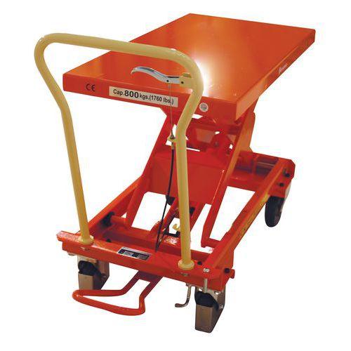 Afbeelding van Mobiele heftafel - Hefvermogen 500 en 800 kg