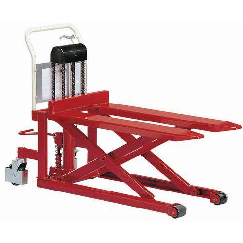 Hoogheffende palletwagen - Met vorklengte 1080 mm - Hefvermogen 500 kg