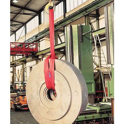 Eindloze rondstrop van polyester - Hefvermogen 500 tot 4000 kg - Nuttige lengte 1 m