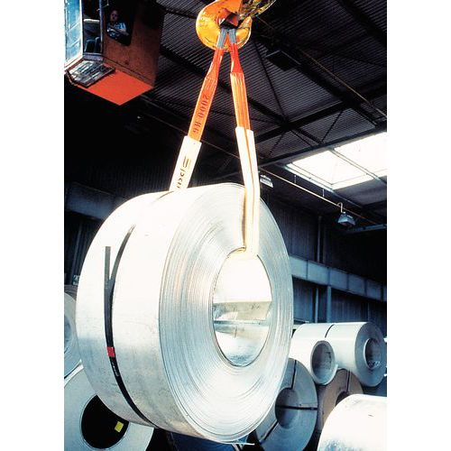 Beschermkoker voor platte stroppen - Type H