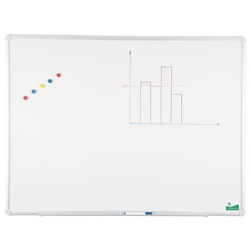 Whiteboard emaille