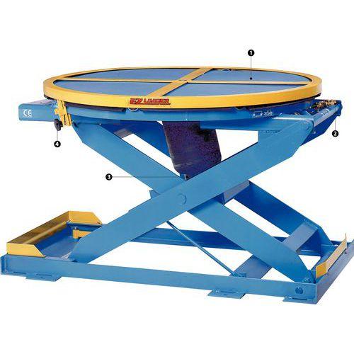 Afbeelding van Vaste heftafel met constant niveau - Hefvermogen 1 800 kg