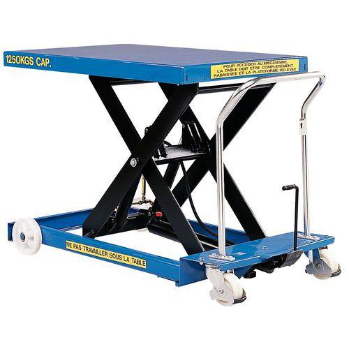 Afbeelding van Mobiele heftafel - Hefvermogen 1250 kg