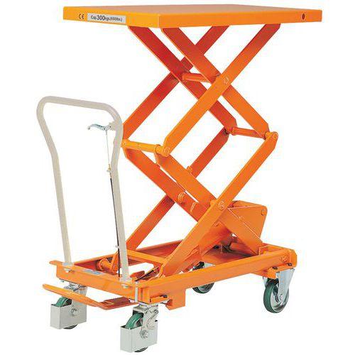 Afbeelding van Mobiele heftafel - Hefvermogen 300 kg
