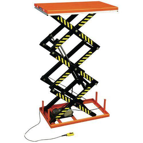 Schaarheftafel Elektrische drievoudig 380 V