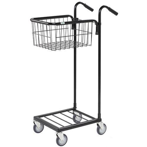 Minitrolley - 1 mandje - 2 zwenkwielen - KONGAMEK
