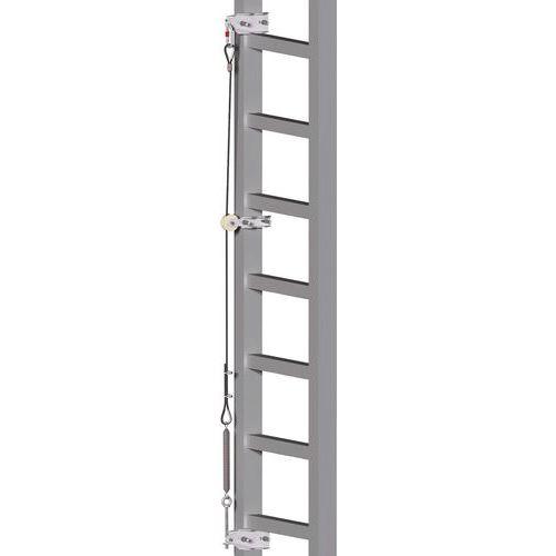 Eerste meter kabel voor Ascab